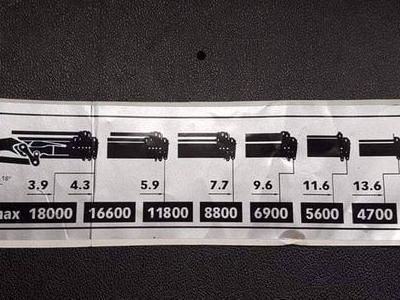 Transport-HDS-136